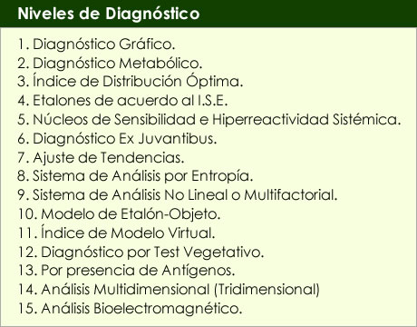 diagnostico nls